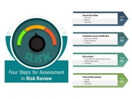Four Steps For Assessment In Risk Review