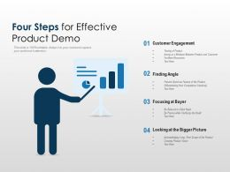 Four Steps For Effective Product Demo