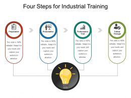 Four Steps For Industrial Training