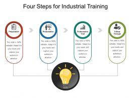 four_steps_for_industrial_training_Slide01