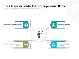Four Steps For Leader To Encourage Team Efforts