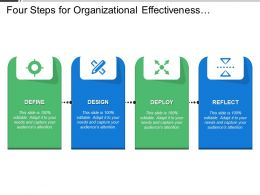 Four Steps For Organizational Effectiveness And Management Deploy And Reflect