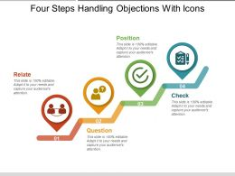 Four Steps Handling Objections With Icons