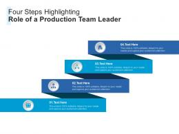 Four Steps Highlighting Role Of A Production Team Leader Infographic Template