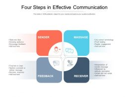 Four Steps In Effective Communication