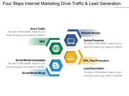 Four Steps Internet Marketing Drive Traffic And Lead Generation