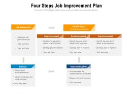 Four Steps Job Improvement Plan