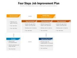Four Steps Job Improvement Plan