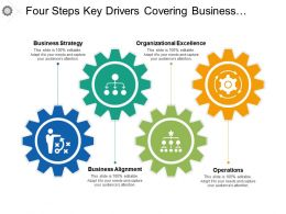 Four Steps Key Drivers Covering Business Strategy Alignment Operations Controls And Management
