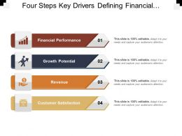 four_steps_key_drivers_defining_financial_performance_growth_potential_revenue_and_customer_satisfaction_Slide01