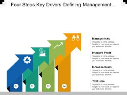 Four Steps Key Drivers Defining Management Risks Improve Profit And Increase Sales