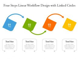 Four Steps Linear Workflow Design With Linked Circles
