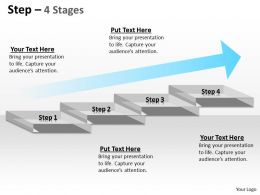 Four Steps Of Business Process