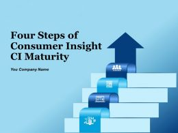 Four Steps Of Consumer Insight CI Maturity Powerpoint Presentation Slides