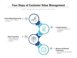 Four Steps Of Customer Value Management