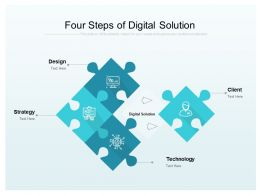 Four Steps Of Digital Solution