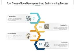 Four Steps Of Idea Development And Brainstorming Process