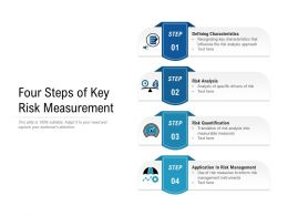 Four Steps Of Key Risk Measurement