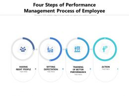 Four Steps Of Performance Management Process Of Employee