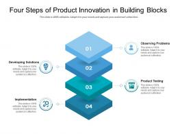 Four Steps Of Product Innovation In Building Blocks