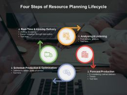 Four Steps Of Resource Planning Lifecycle