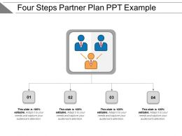 Four Steps Partner Plan Ppt Example