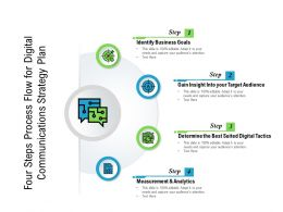 Four Steps Process Flow For Digital Communications Strategy Plan