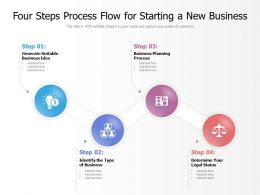 Four Steps Process Flow For Starting A New Business