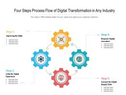 Four Steps Process Flow Of Digital Transformation In Any Industry