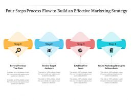 Four Steps Process Flow To Build An Effective Marketing Strategy