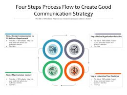 Four Steps Process Flow To Create Good Communication Strategy