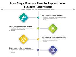 Four Steps Process Flow To Expand Your Business Operations