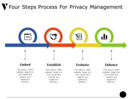 Four Steps Process For Privacy Management Ppt Ideas