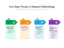 Four Steps Process Of Research Methodology