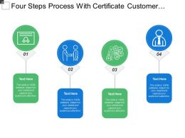 Four Steps Process With Certificate Customer Relation Icon