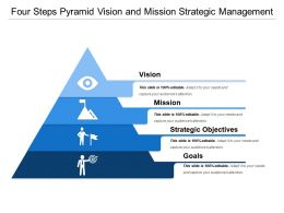 Four Steps Pyramid Vision And Mission Strategic Management