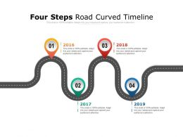 Four Steps Road Curved Timeline