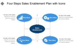 Four Steps Sales Enablement Plan With Icons