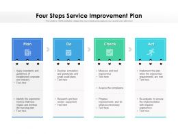 Four Steps Service Improvement Plan