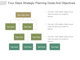 Four Steps Strategic Planning Goals And Objectives Powerpoint Design