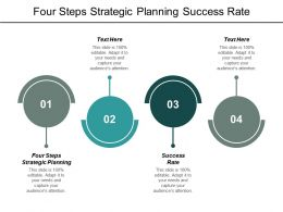 Four Steps Strategic Planning Success Rate Visualization Strategy Cpb
