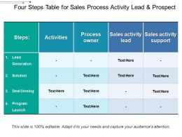 Four Steps Table For Sales Process Activity Lead And Prospect