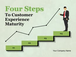 Four Steps To Customer Experience Maturity Powerpoint Presentation Slides