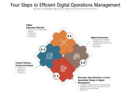 Four Steps To Efficient Digital Operations Management