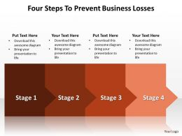 Four Steps To Prevent Business Losses 30