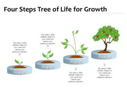 Four Steps Tree Of Life For Growth