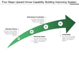 Four Steps Upward Arrow Capability Building Improving System