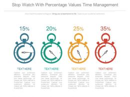 Four Stop Watches With Percentage Values Time Management Powerpoint Slides