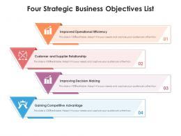 Four Strategic Business Objectives List