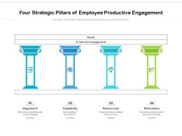 Four Strategic Pillars Of Employee Productive Engagement